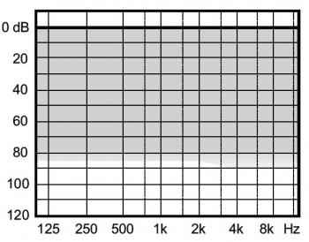 аудиограмма слухового аппарата Widex Clear220 C2-PA RIC M