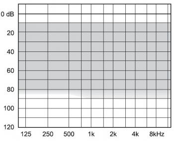 аудиограмма слухового аппарата Widex Clear440 C4-9
