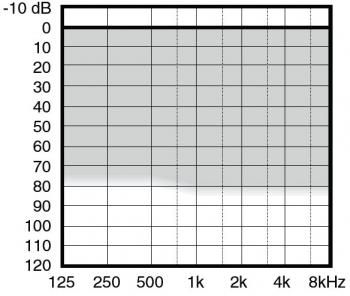 аудиограмма слухового аппарата Widex Flash Fl-M