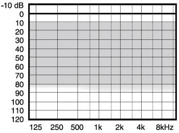 аудиограмма слухового аппарата Widex Menu ME10-9