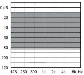 аудиограмма слухового аппарата Widex Unique U-220-XP