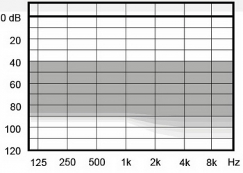аудиограмма слухового аппарата Widex Super220 VS-P