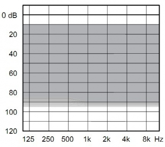 аудиограмма слухового аппарата Widex Dream D440-FA