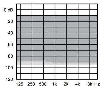 аудиограмма слухового аппарата Widex Evoke E330-FA