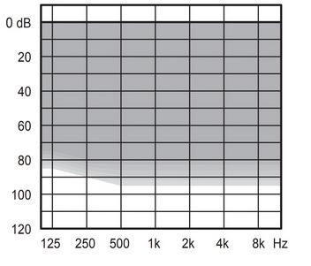 аудиограмма слухового аппарата Widex Evoke E330-FM