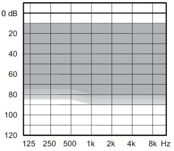 аудиограмма слухового аппарата Widex Unique U-440-CIC-micro