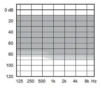 аудиограмма слухового аппарата Widex Unique U30-CIC