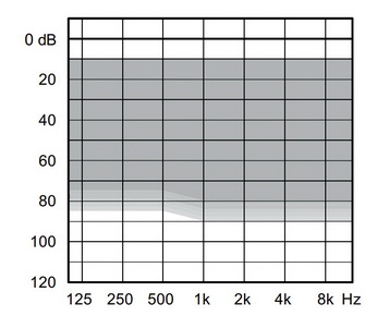 аудиограмма слухового аппарата Widex Unique U50-CIC-M