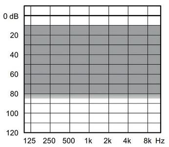 аудиограмма слухового аппарата Widex Unique U50-XP